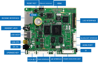 RJ45 Embedded Mother Board , Commercial Tablet PC Industrial Embedded Motherboards